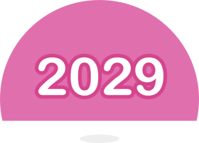 2029圖示